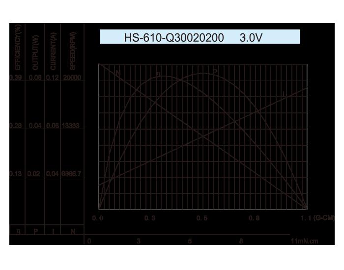 Coreless-DC-Motor_HS-610-Q30020200-3.0V