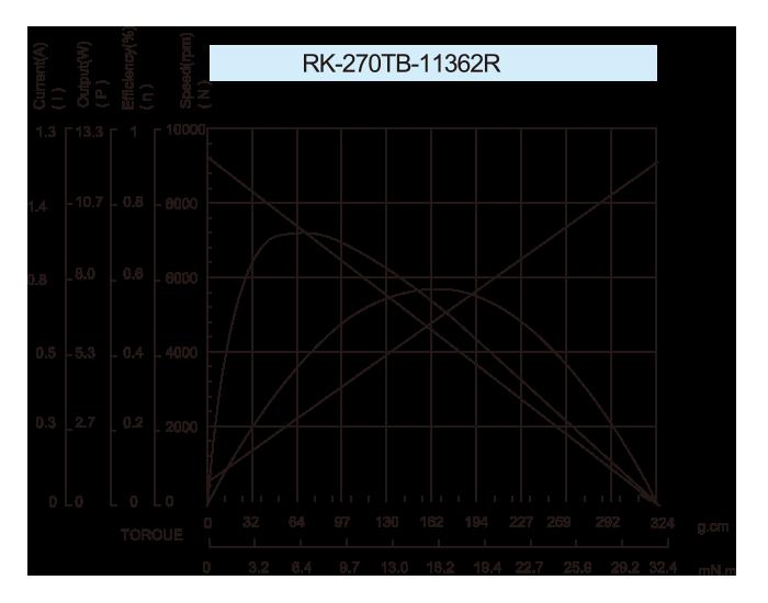 DC-Motor_FRK-270TB-113362R